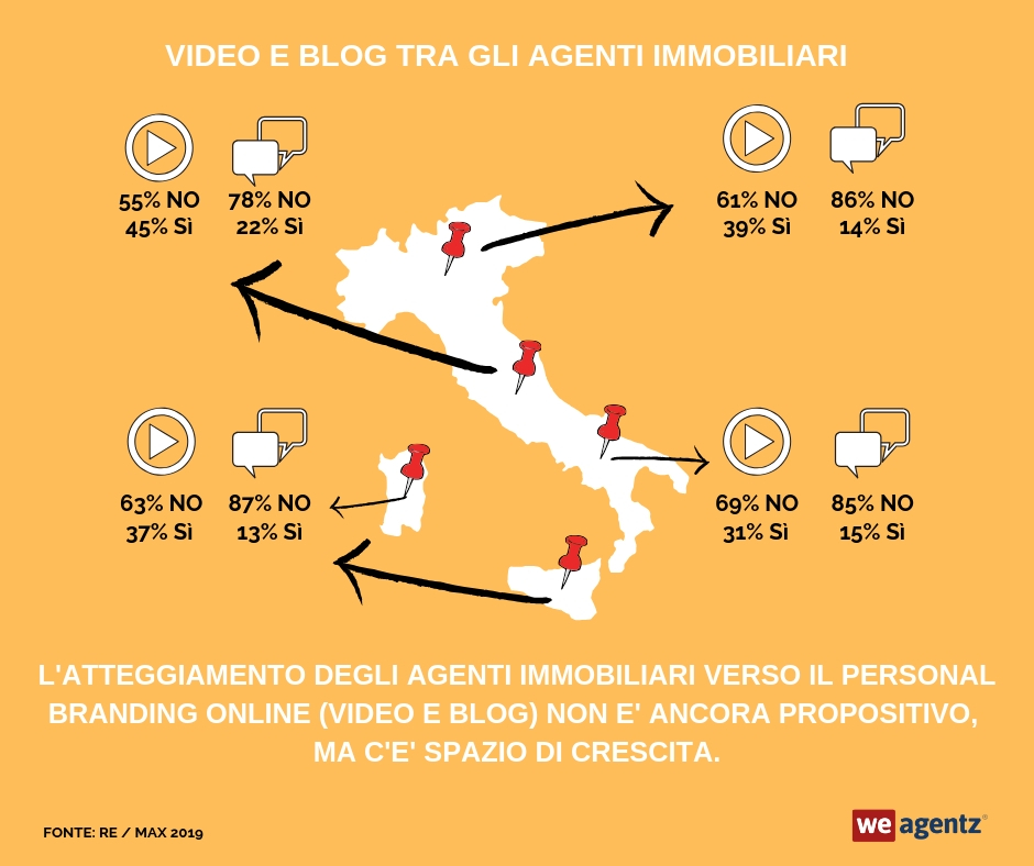 agente-immobiliare-utilizzo-video-blog-italia