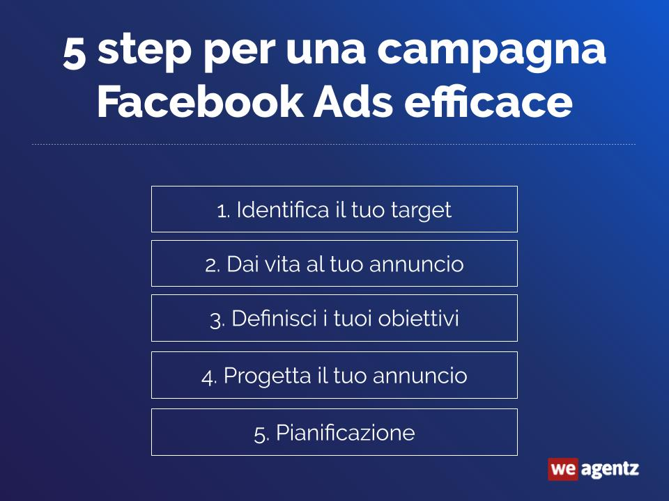 web-advertising-immobiliare-facebook-ads